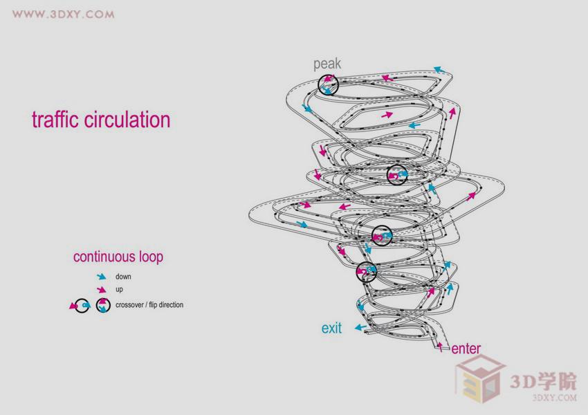 【建模技巧】3Ds max 创建环形建筑