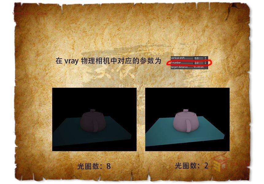 【渲染教程】大侠从头教你学vray(十六、vray物理相机01)