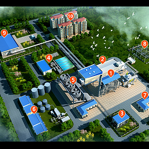 燃機電廠鳥瞰圖3d模型3d模型